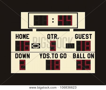 LED american football scoreboard with fully editable data, timer and space for user info. Usa sports