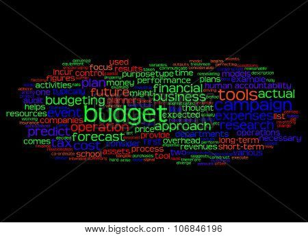 Word Cloud Of Budget And Its Related Words