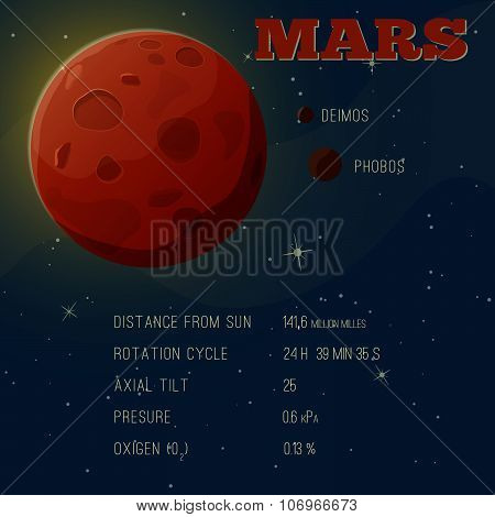 Infographic poster about the planet Mars. Vector illustration