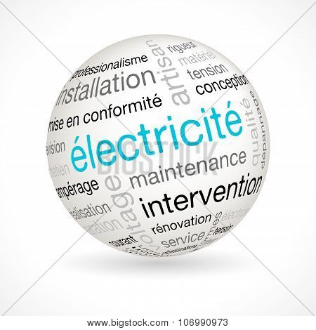French Electricity Theme Sphere With Keywords
