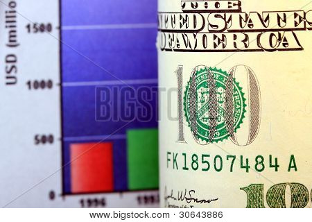 Financial Chart and US Currency One Hundred Dollar Bills