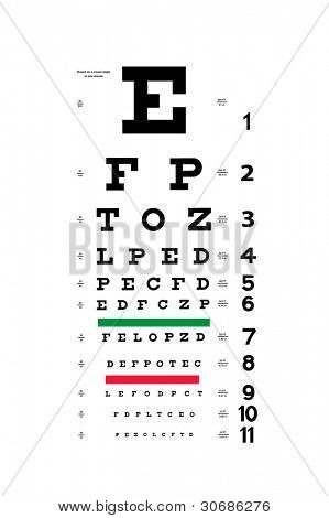 Photograph of a new Snellen eye examination chart.