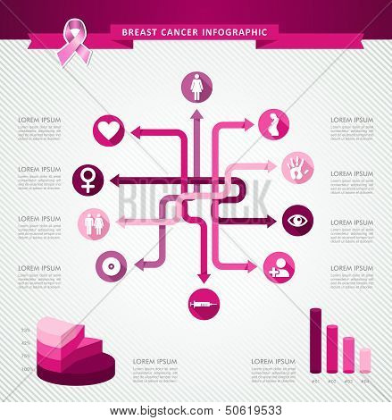 Breast Cancer Awareness Ribbon Infographic Template Eps10 File.