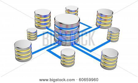 Abstract Communications, Database Concept