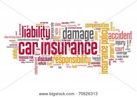 Car Insurance Industry