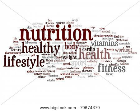 High resolution concept or conceptual abstract health and nutrition word cloud or wordcloud on white background