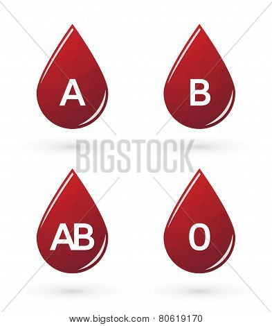 Drops Of Blood With Triangles Labeled Blood Type