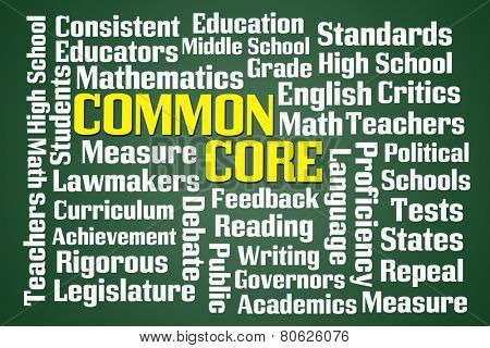 Common Core word cloud on green blackboard background