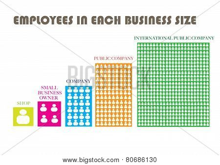 Employee Number In Business Size