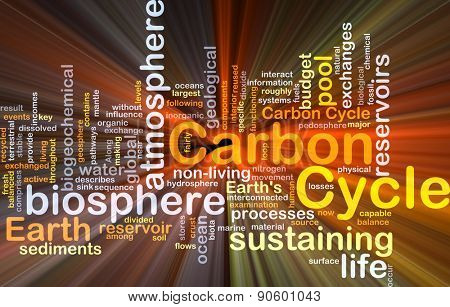 Background concept wordcloud illustration of carbon cycle glowing light