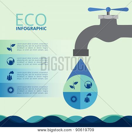 Water eco infographics.