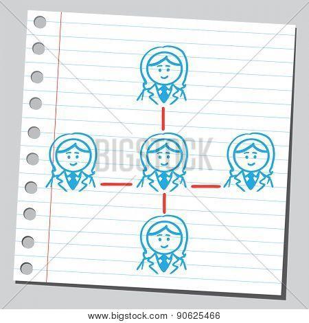 Businesswomen network management