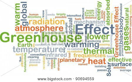 Background concept wordcloud illustration of greenhouse effect