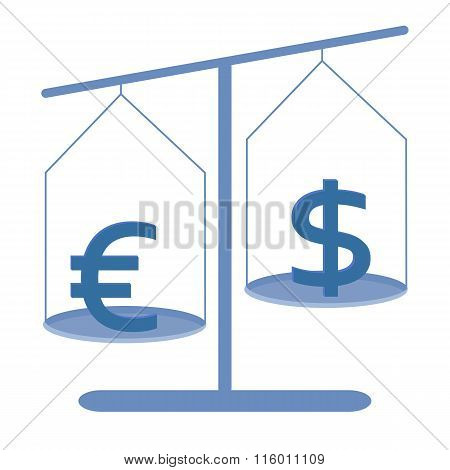 Dollar and euro on a scales