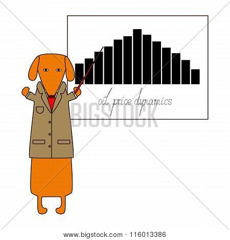 Dachshund And Oil Price