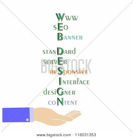 Web Design And Hand