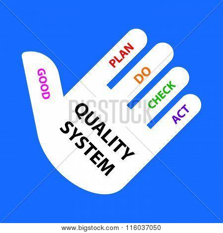Diagram PDCA (Plan Do Check Act) - Hand