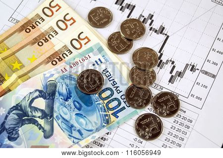 The Russian ruble and the euro exchange rate notes
