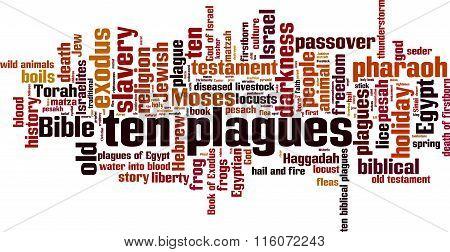 Ten Plagues Of Egypt Word Cloud