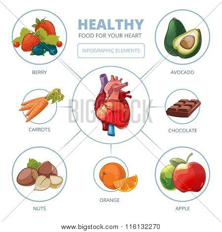 Heart care vector infographic. Healthy foods