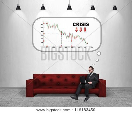 Crisis In Business