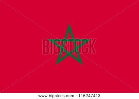 Standard Proportions For Morocco Flag