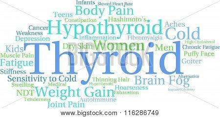 Thyroid Word Cloud