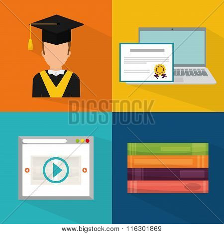 Online education and eLearning