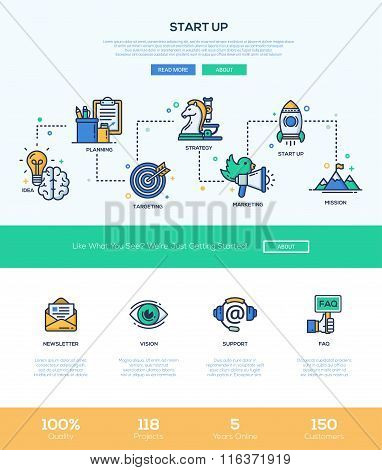 Business start up line flat design banner with webdesign elements