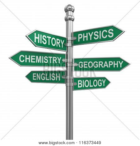 Sign Directions. Image with clipping path