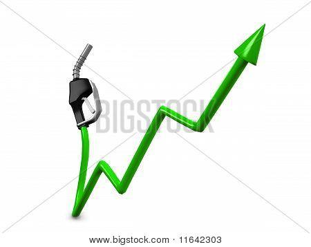 Price Rise