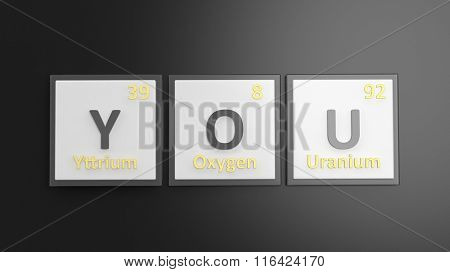 Periodic table of elements symbols used to form word You, isolated on black
