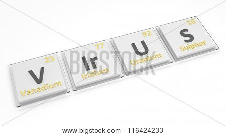 Periodic table of elements symbols used to form word Virus, isolated on white.