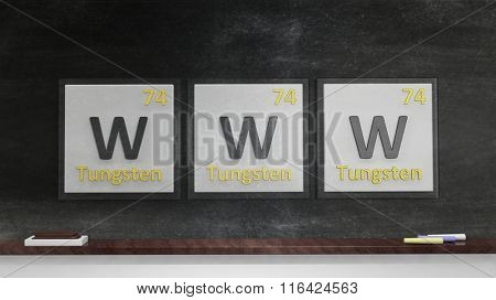 Periodic table of elements symbols used to form word WWW, on blackboard