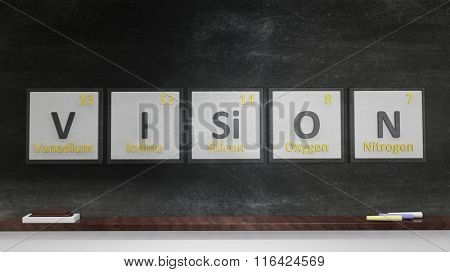 Periodic table of elements symbols used to form word Vision, on blackboard
