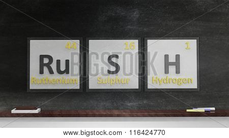 Periodic table of elements symbols used to form word Rush, on blackboard