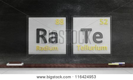Periodic table of elements symbols used to form word Rate, on blackboard