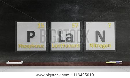 Periodic table of elements symbols used to form word Plan, on blackboard