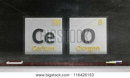 Periodic table of elements symbols used to form word CEO, on blackboard