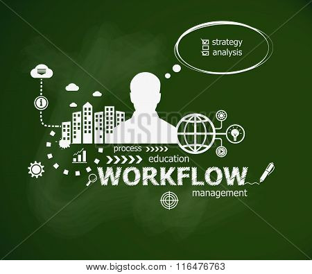Workflow Design Illustration Concept And Brain.