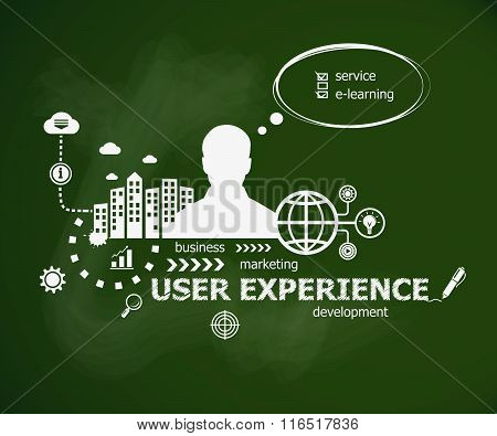 User Experience Design Illustration Concept And Man.