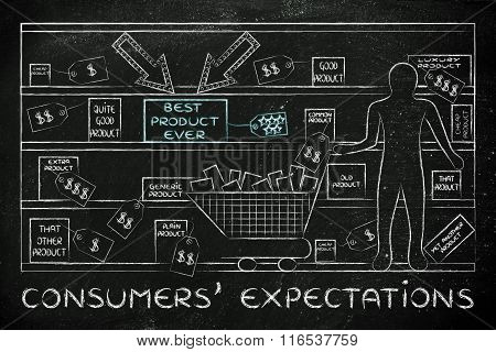 Person In A Store With One Product Standing Out, With Text Consumers' Expectations