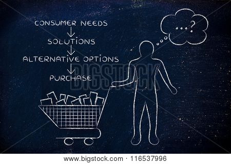 Customer With Shopping Cart Choosing What To Buy