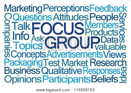 Focus Group Word Cloud on White Background