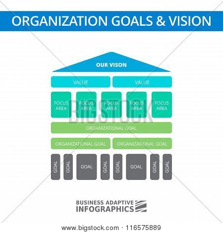 Organization Goals and Vision Concept