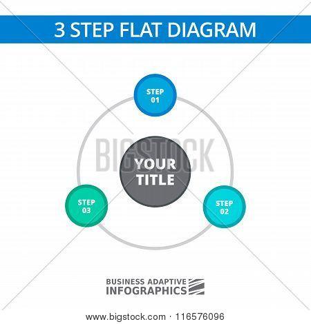 Three Step Diagram Template