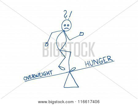 Overweight And Hunger Balance Concept, Decision-making Scheme