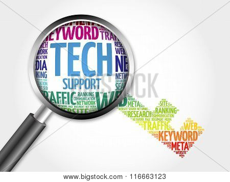 Tech Support Key Word Cloud