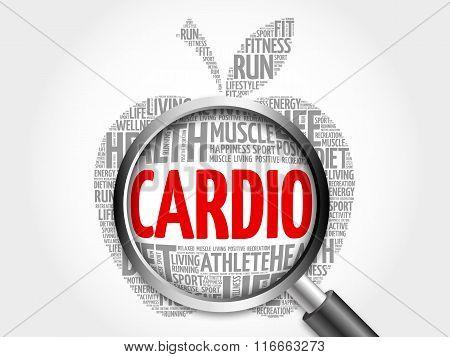 Cardio Apple Word Cloud