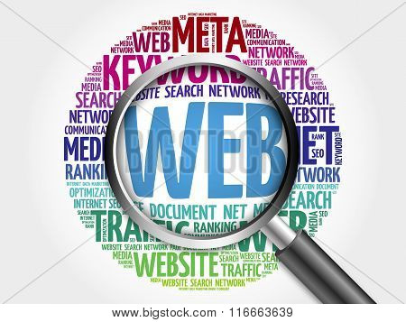 Web Word Cloud With Magnifying Glass